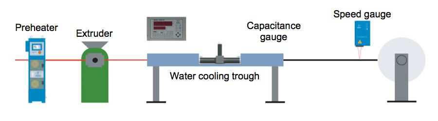 CS2G-CAP Series Diagram