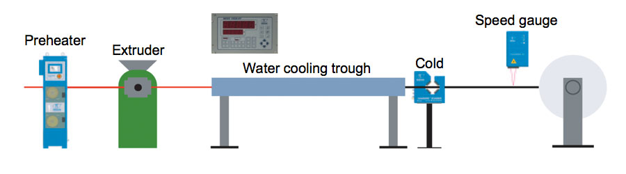 Cold diameter measurement