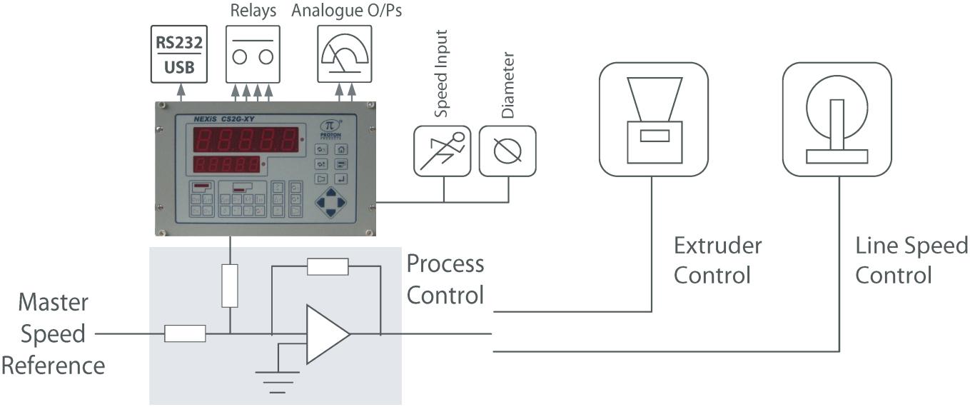CS2G Series Diagram