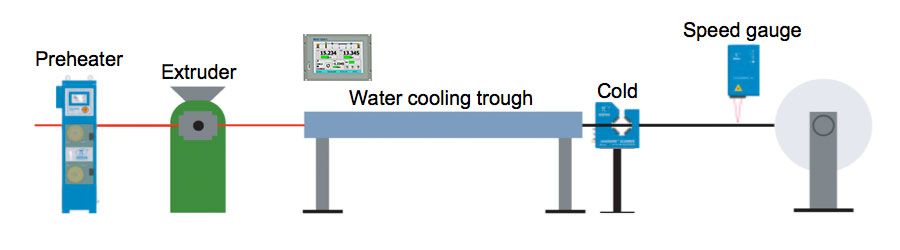 Cold diameter only - single DG / DG-k gauge – CS3G-C-D variant