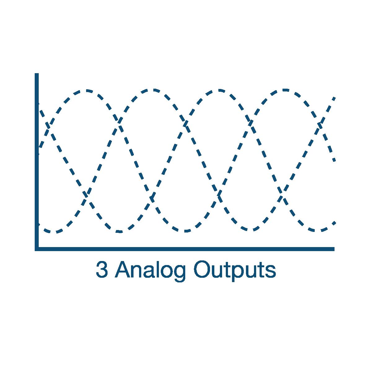 3 Analog Outputs
